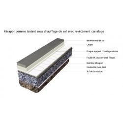 Misapor std + 10/50 prix au m3